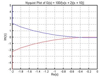 ex7_1-3.png
