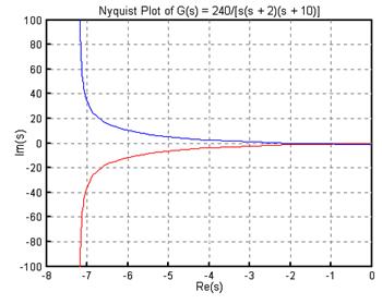 ex7_1-4.png