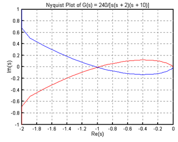 ex7_1-5.png