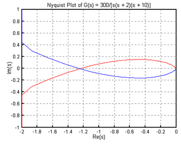 ex7_1-6.png