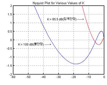 ex7_10-5.png