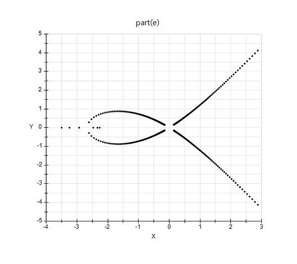 5_4_4_figure.png