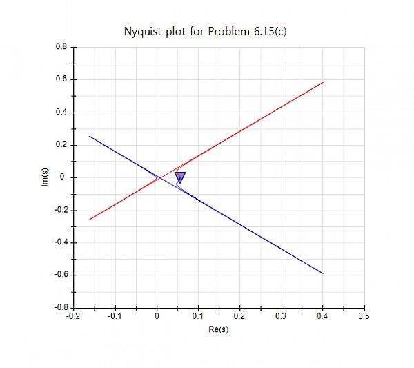 6_15_2_figure.png